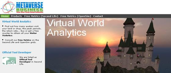 Metaverse Business, Virtual World Analytics Solution